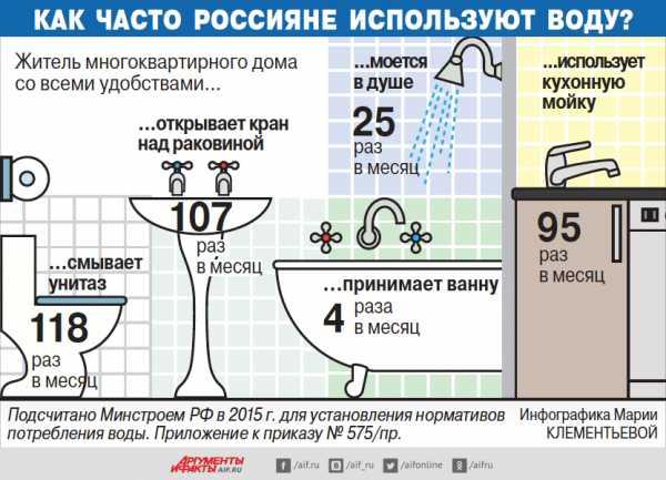 Как сделать снилс белорусу