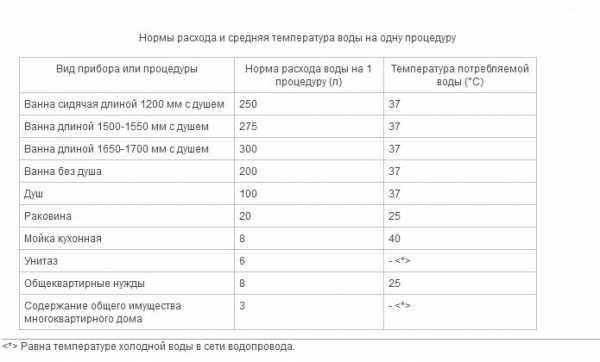 Субсидии на жилье в 2019 году многодетным в новосибирске