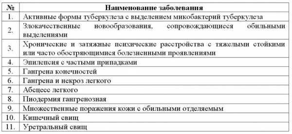 Где найти индекс документа для оплаты налоговых начислений