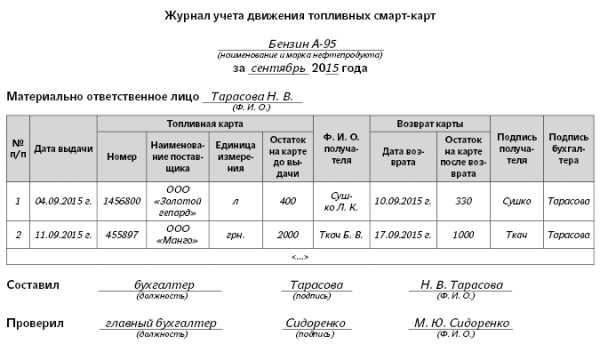 Сколько делают визу на кипр через турагентство